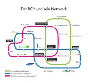 bch_komp